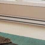 Heating the Basement Living Area